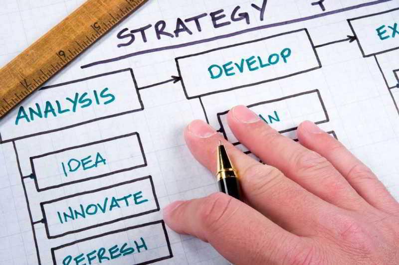 Заработок на стартапах - разработка стратегии