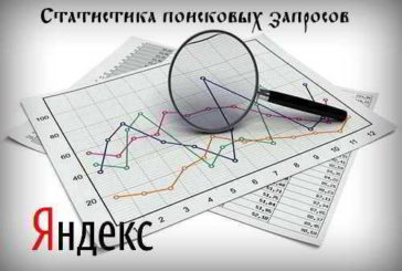 Статистика поисковых запросов — работа вебмастера
