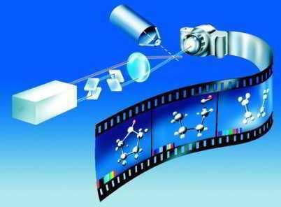 Доступ к фильмам и видео роликам - 5 видов заработка
