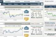 Заработок на бинарных аукционах в 2016 году. Что меняется на рынке